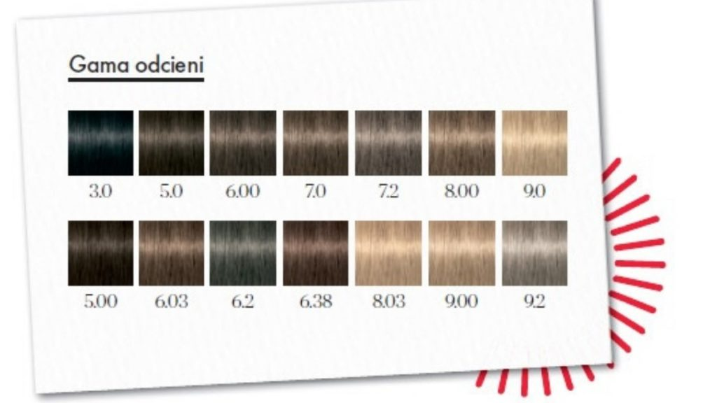 paleta indola xpress color, indola farba, farby fryzjerskie