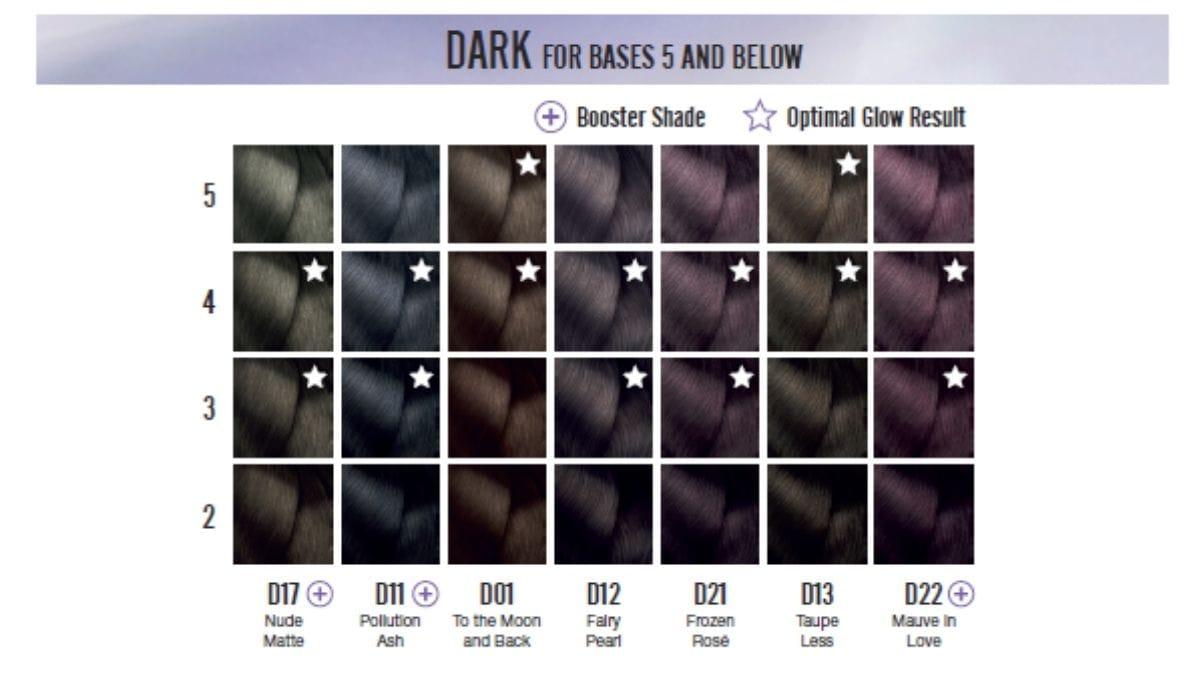 loreal majirel glow ciemne kolory, majirel glow dark