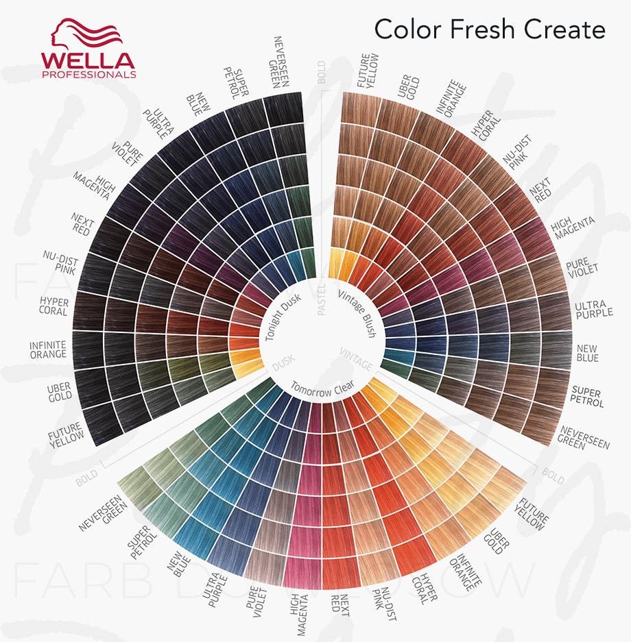 wella farby do włosów, wella paleta, wella color fresh create, wella cf create