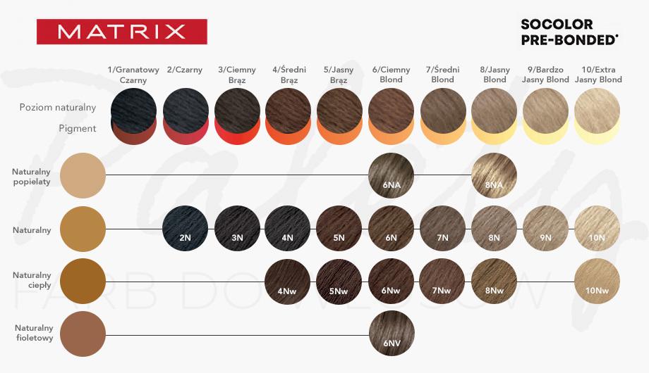 wszystkie kolory matrix socolor pre-bonded